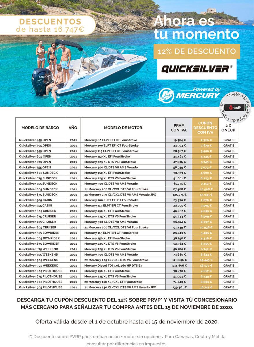 Descuentos Quicksilver 2020 Imagen completa